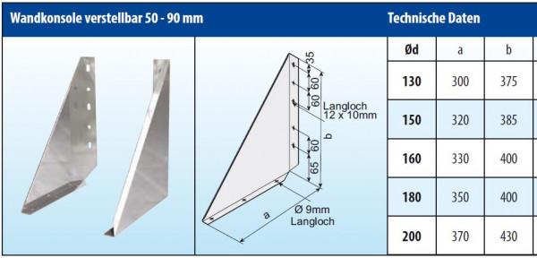 Wandkonsole verstellbar 50-90 mm Edelstahl doppelwandig - eka cosmos D 25