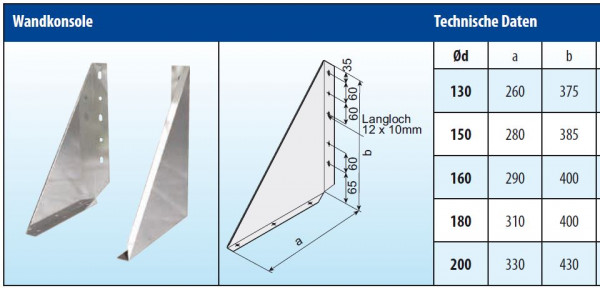 Wandkonsole starr 50 mm Edelstahl doppelwandig - eka cosmos D 25