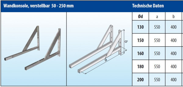 Wandkonsole verstellbar 50-250 mm Edelstahl doppelwandig - eka cosmos D 25