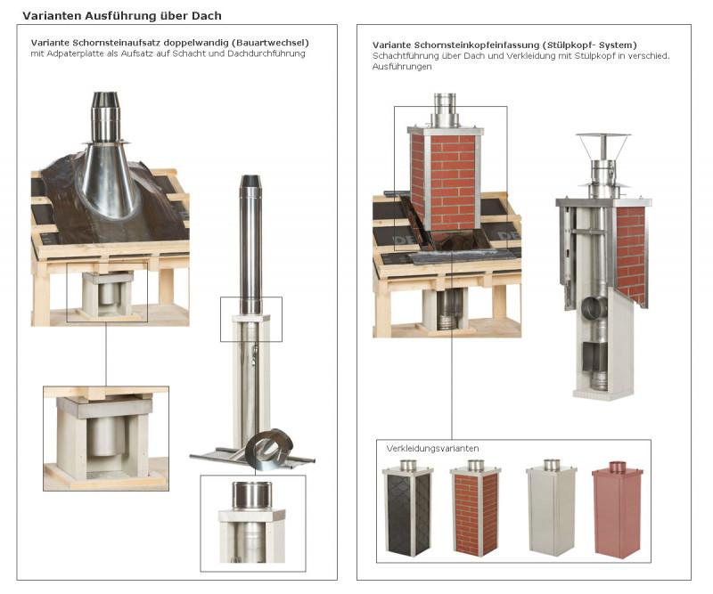 f90-leichtbauschornstein-5-2-m-mit-v4a-edelstahleinsatz-querschnitte-140-160-mm-eka-l90-compact_1557_2_800x800